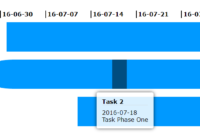Minimal React Gantt Chart Component